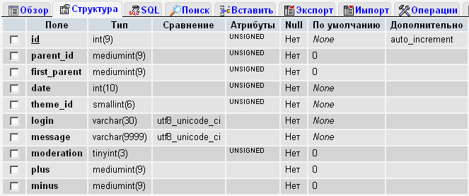 ОдноклассникиRu - Моя страница — Вход в Одноклассники